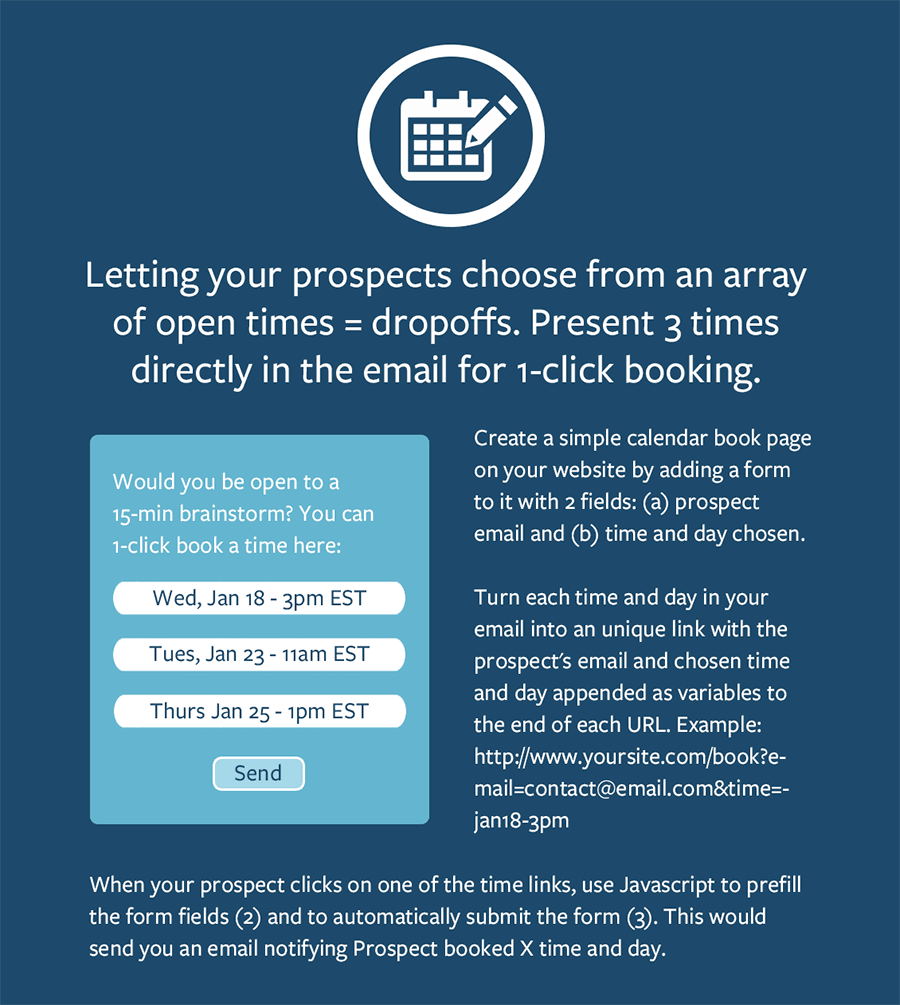 Let your prospects choose a time option and 1-click book it directly in the email