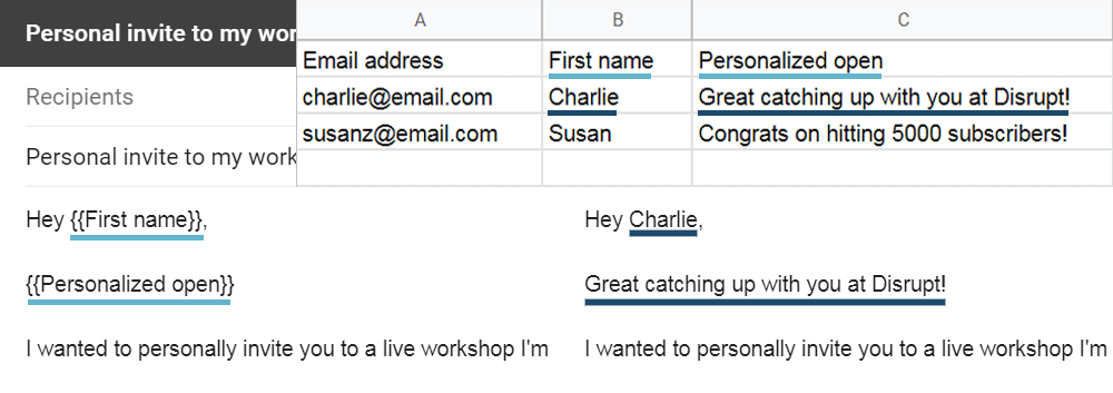 Personalized words or phrases for each contact